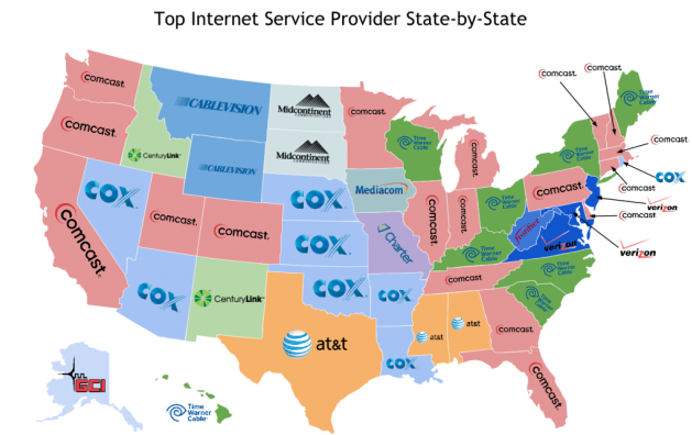 internet provider in usa