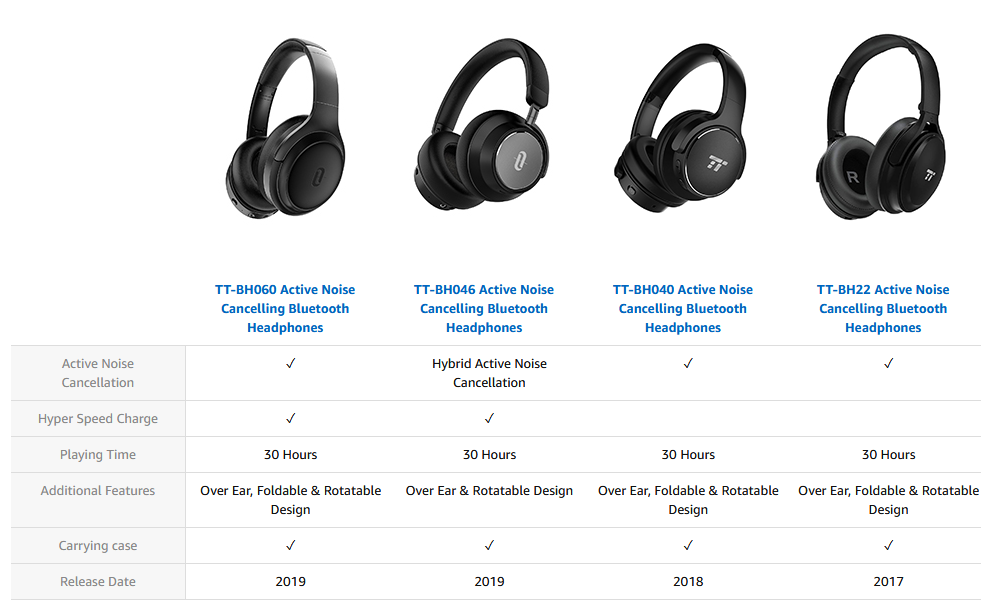 TaoTronics Headphones Comparison